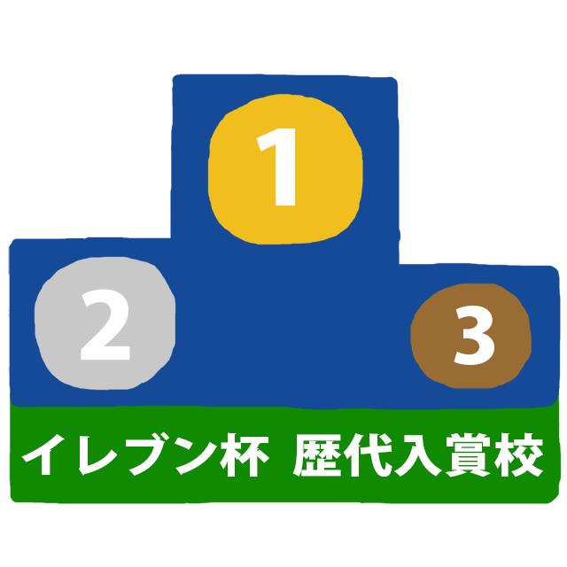 イレブン杯 歴代入賞校